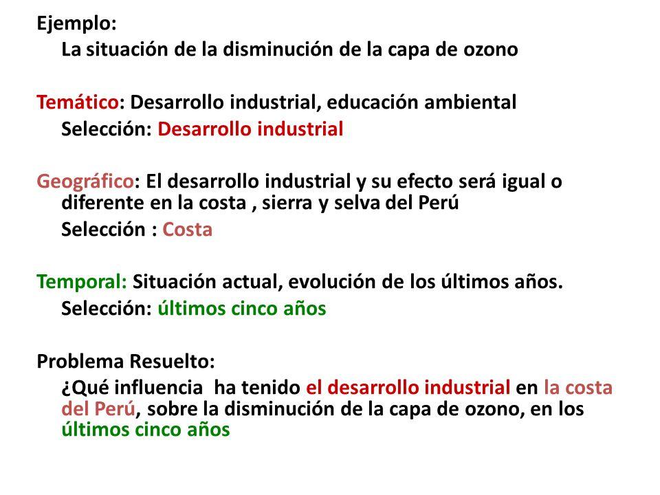Ejemplo: La situación de la disminución de la capa de ozono. Temático: Desarrollo industrial, educación ambiental.