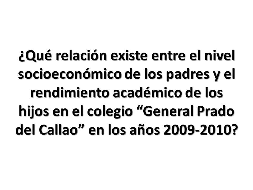 ¿Qué relación existe entre el nivel socioeconómico de los padres y el rendimiento académico de los hijos en el colegio General Prado del Callao en los años 2009-2010