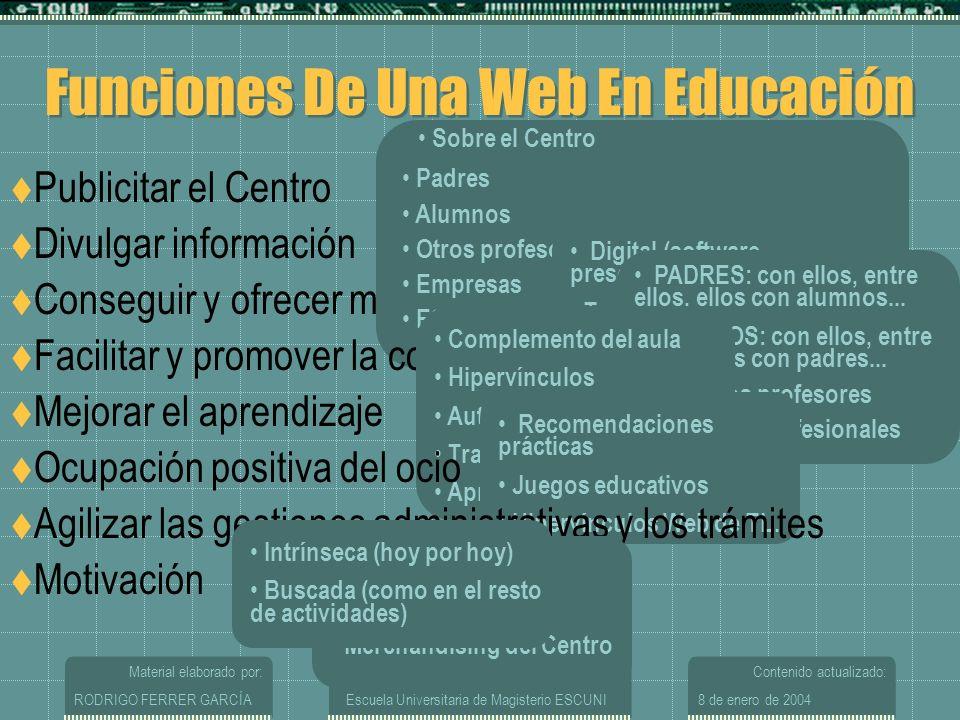 Funciones De Una Web En Educación