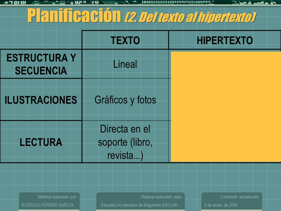 Planificación (2. Del texto al hipertexto)
