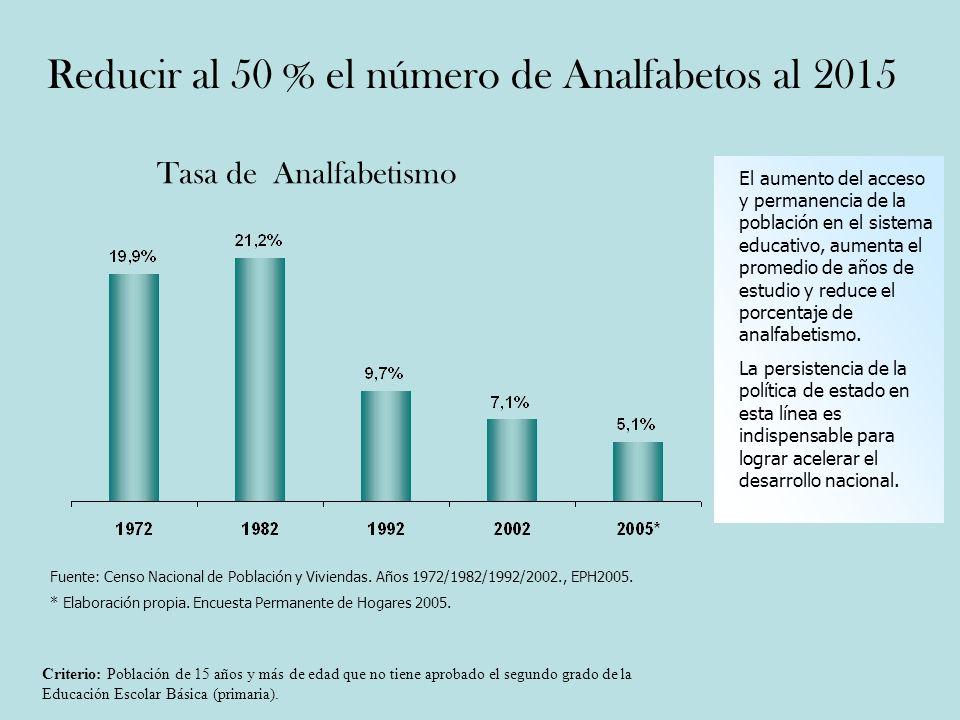 Reducir al 50 % el número de Analfabetos al 2015