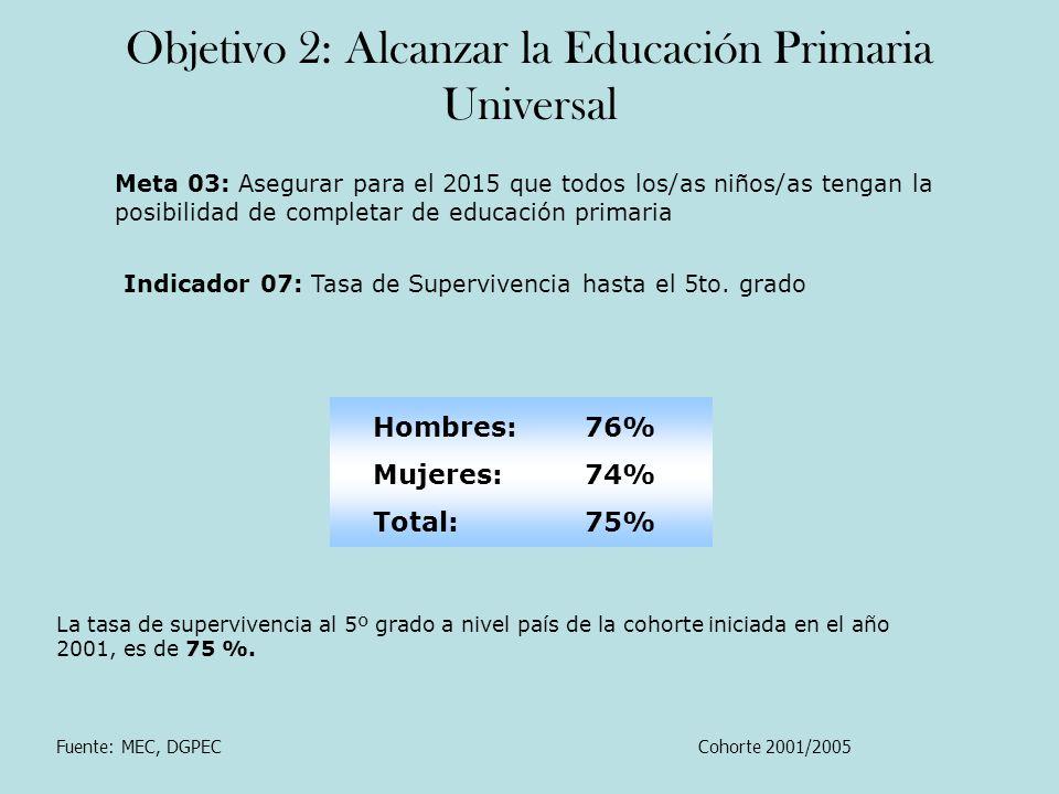 Objetivo 2: Alcanzar la Educación Primaria Universal