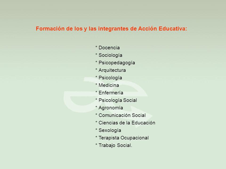 Formación de los y las integrantes de Acción Educativa: