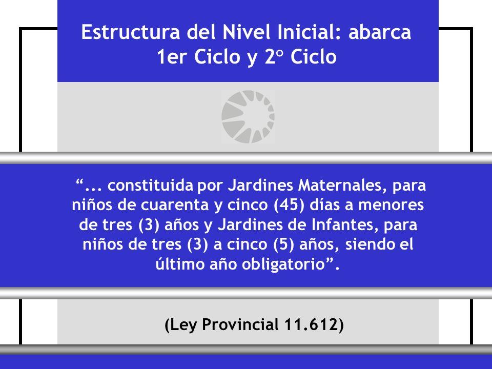 Estructura del Nivel Inicial: abarca 1er Ciclo y 2° Ciclo