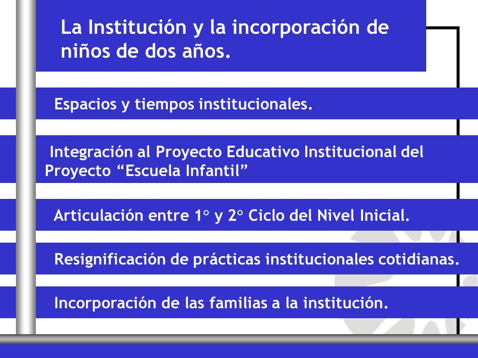 La Institución y la incorporación de niños de dos años.