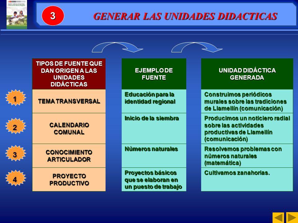 GENERAR LAS UNIDADES DIDACTICAS
