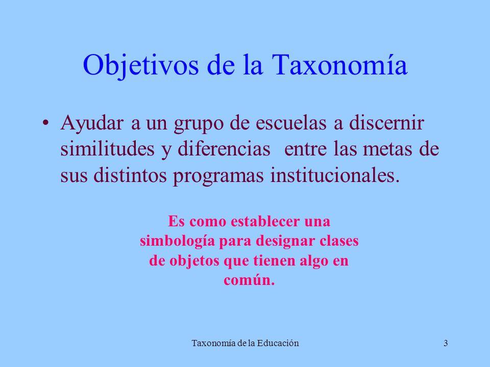 Objetivos de la Taxonomía