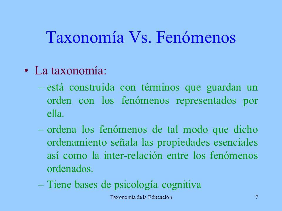 Taxonomía Vs. Fenómenos