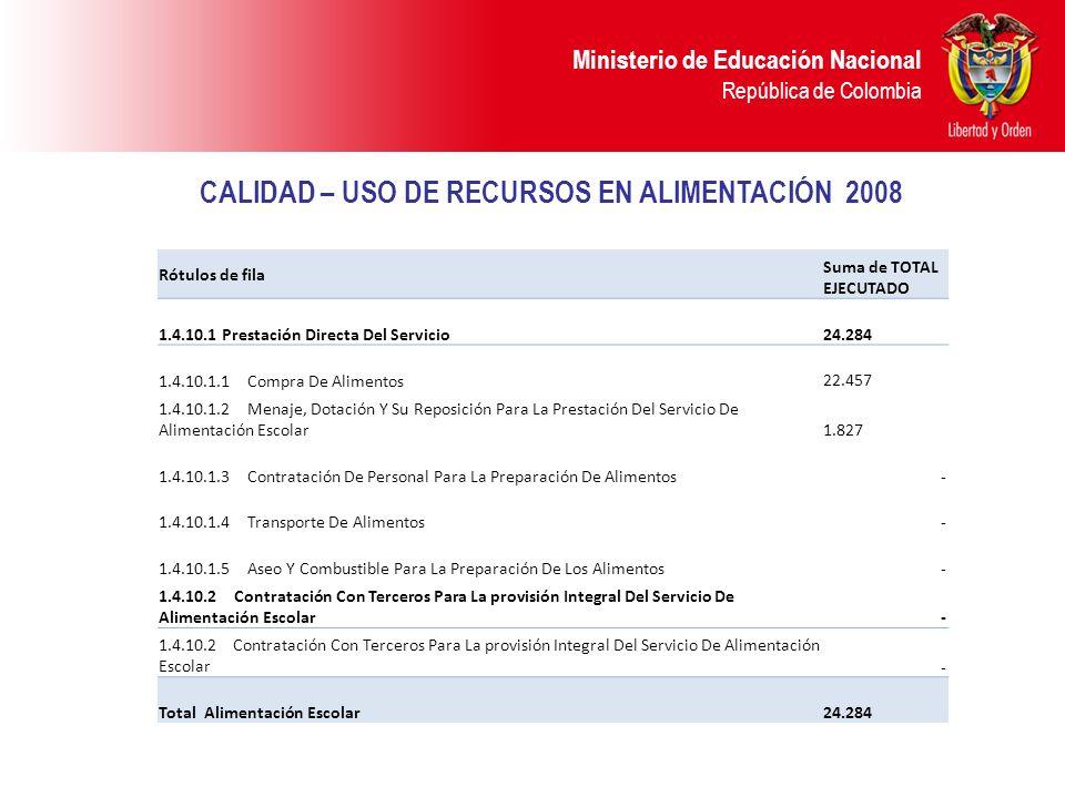 CALIDAD – USO DE RECURSOS EN ALIMENTACIÓN 2008