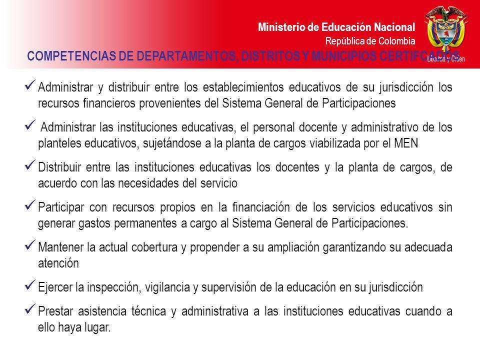 . COMPETENCIAS DE DEPARTAMENTOS, DISTRITOS Y MUNICIPIOS CERTIFCADOS