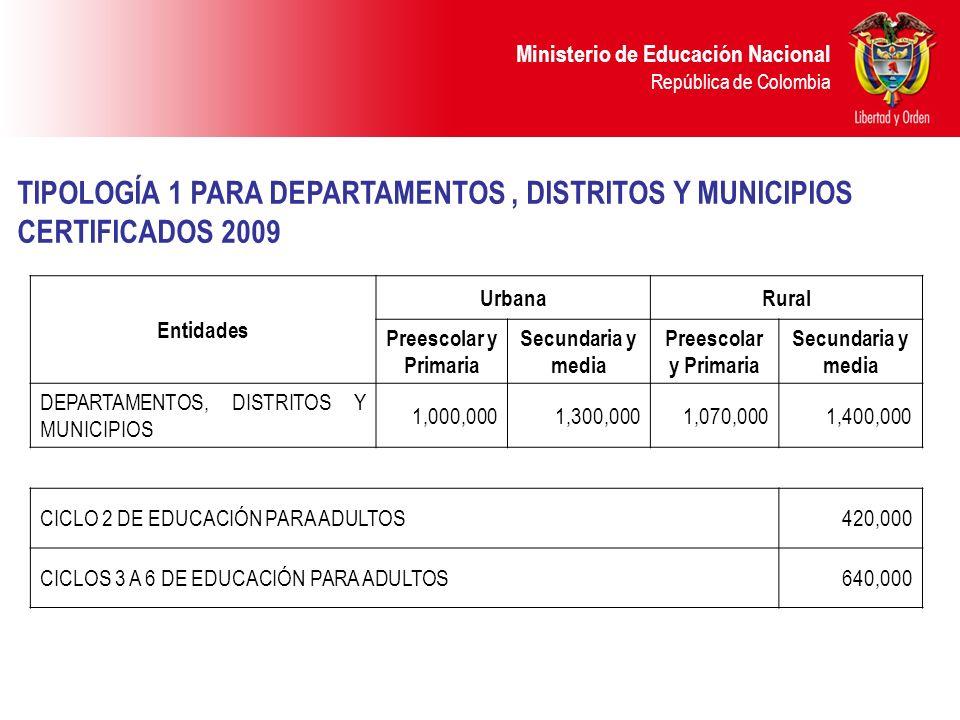 TIPOLOGÍA 1 PARA DEPARTAMENTOS , DISTRITOS Y MUNICIPIOS CERTIFICADOS 2009