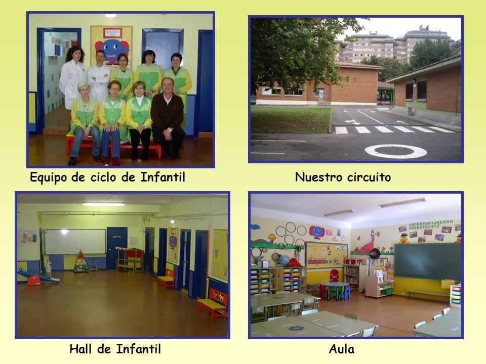 Equipo de ciclo de Infantil Nuestro circuito