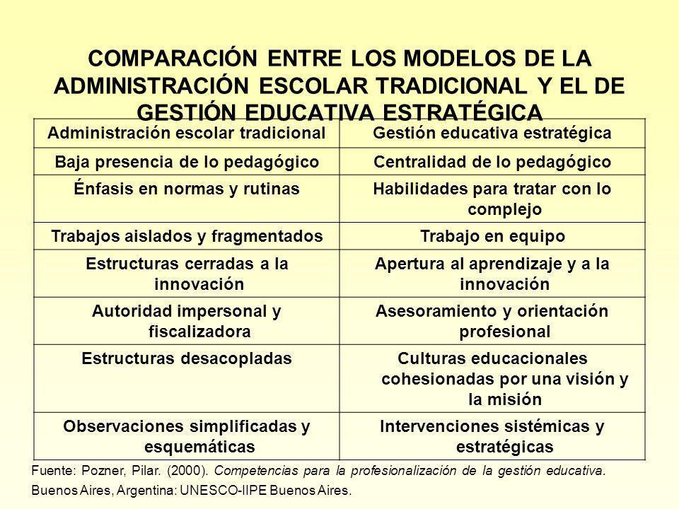 COMPARACIÓN ENTRE LOS MODELOS DE LA ADMINISTRACIÓN ESCOLAR TRADICIONAL Y EL DE GESTIÓN EDUCATIVA ESTRATÉGICA