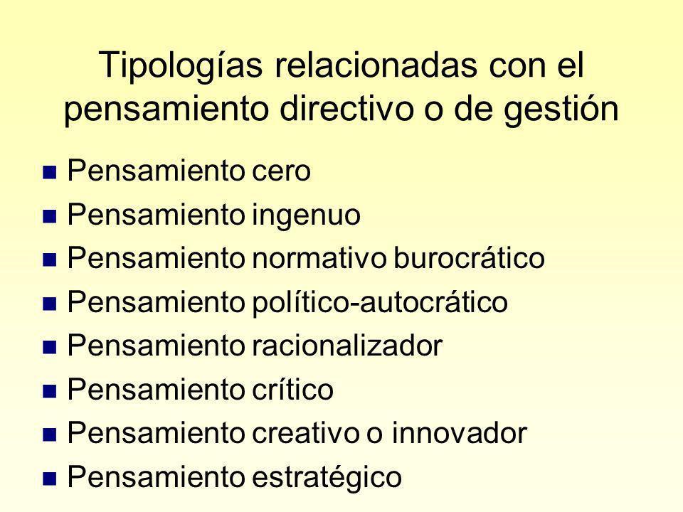 Tipologías relacionadas con el pensamiento directivo o de gestión