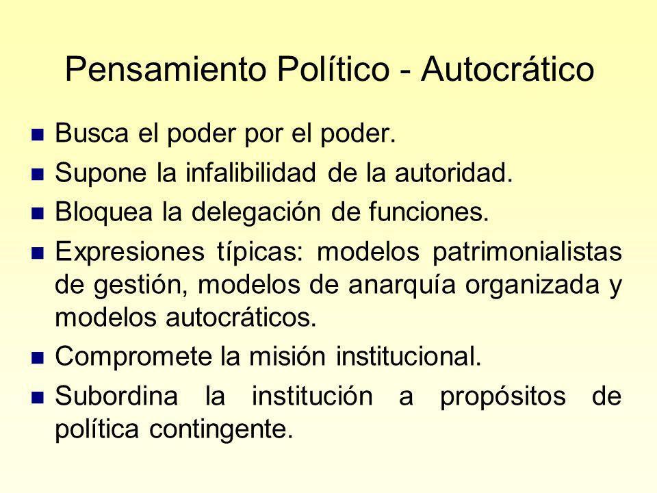 Pensamiento Político - Autocrático