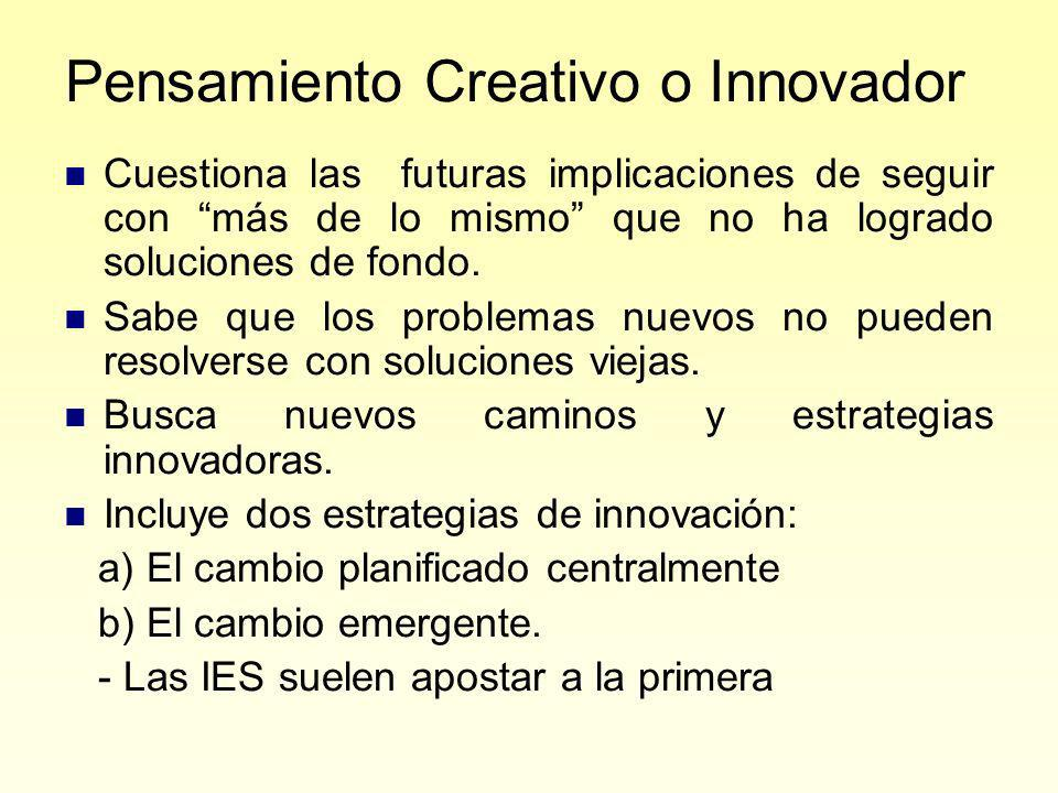 Pensamiento Creativo o Innovador