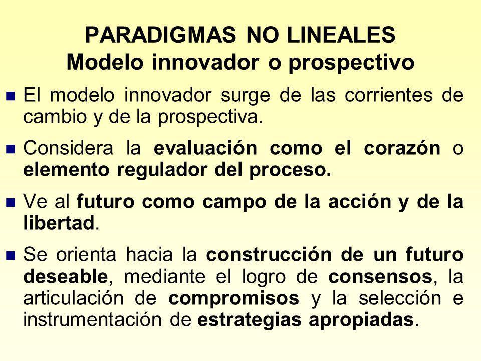 PARADIGMAS NO LINEALES Modelo innovador o prospectivo