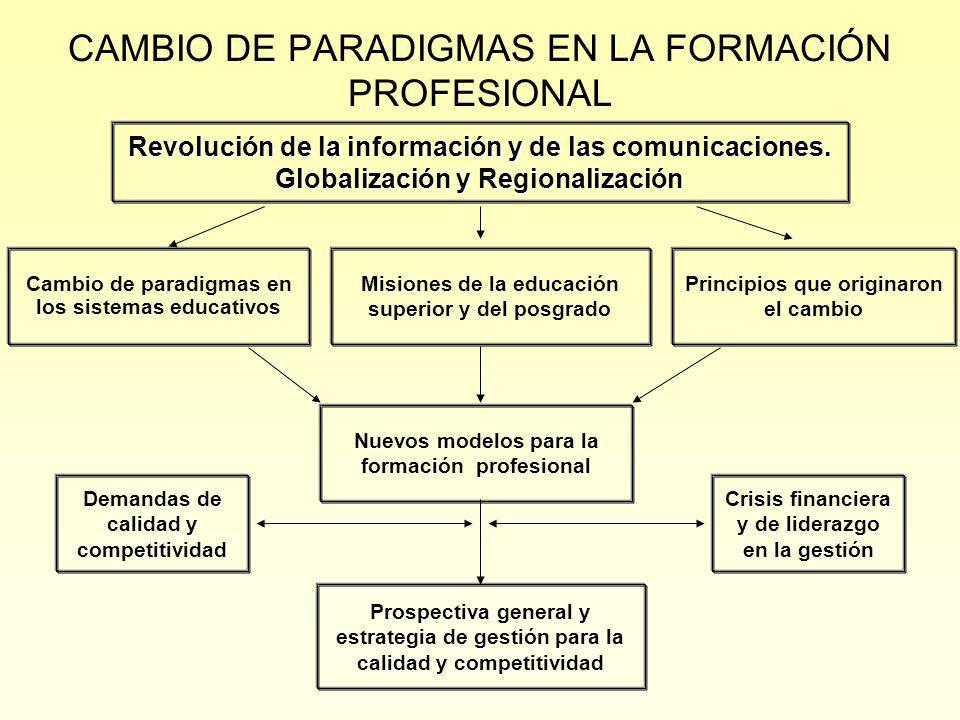 CAMBIO DE PARADIGMAS EN LA FORMACIÓN PROFESIONAL