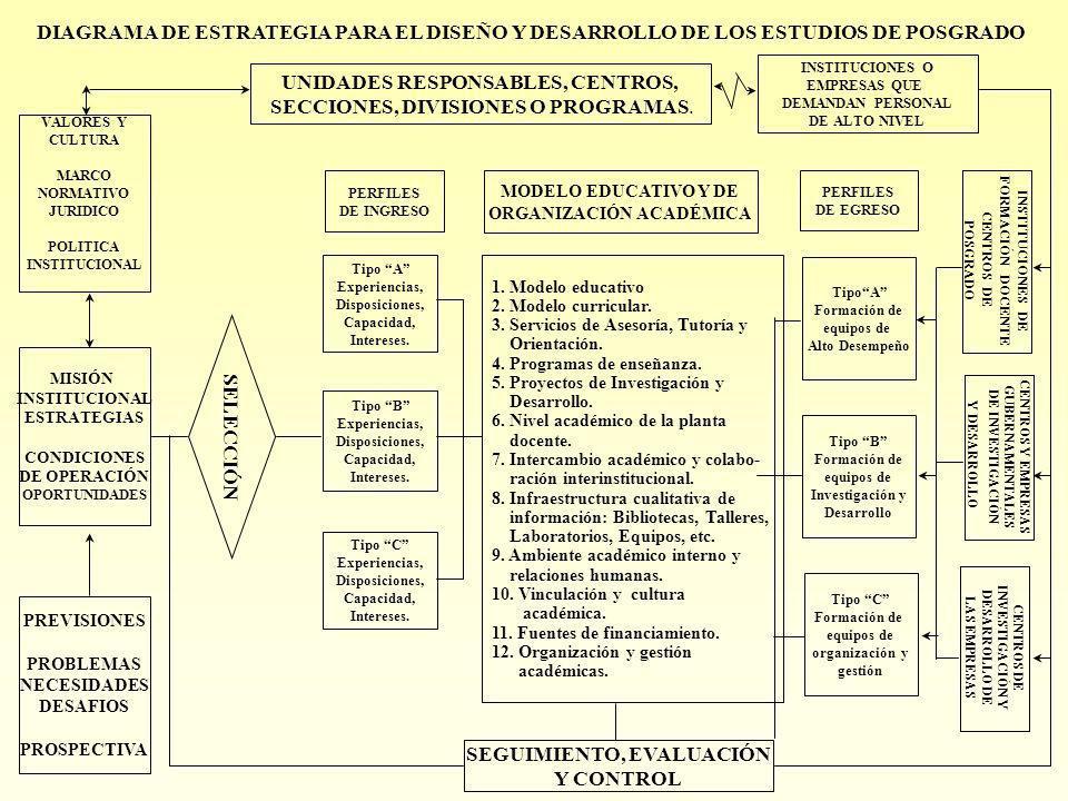 UNIDADES RESPONSABLES, CENTROS, SECCIONES, DIVISIONES O PROGRAMAS.