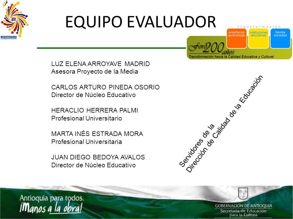EQUIPO EVALUADOR Dirección de Calidad de la Educación Servidores de la