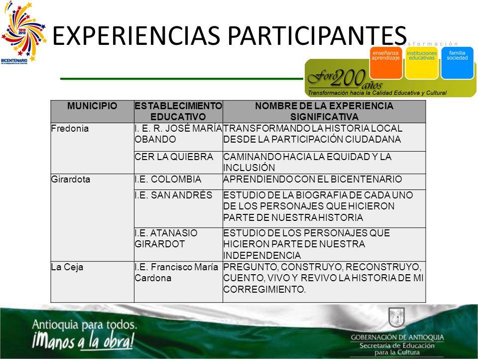 ESTABLECIMIENTO EDUCATIVO NOMBRE DE LA EXPERIENCIA SIGNIFICATIVA
