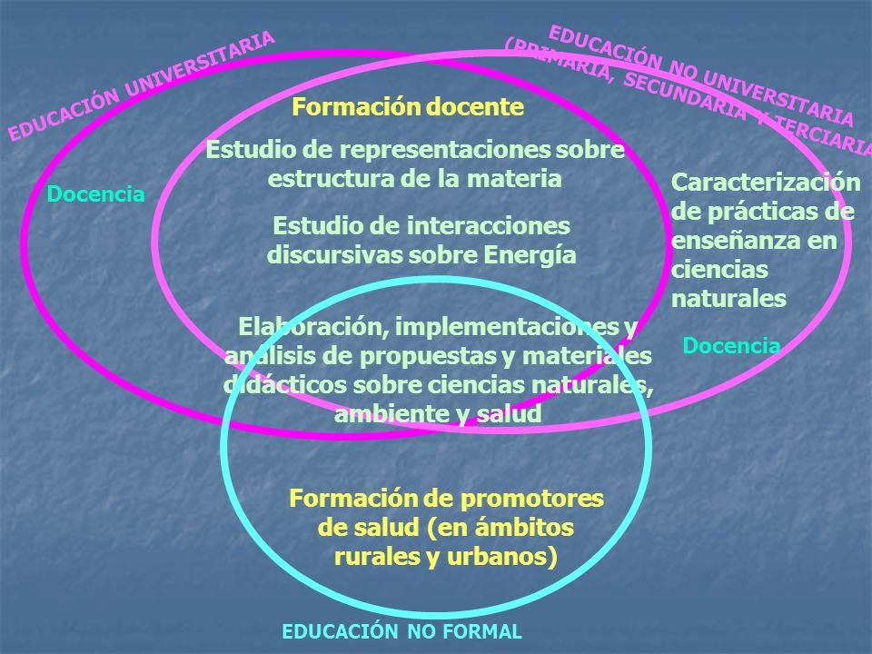 EDUCACIÓN NO UNIVERSITARIA (PRIMARIA, SECUNDARIA Y TERCIARIA)