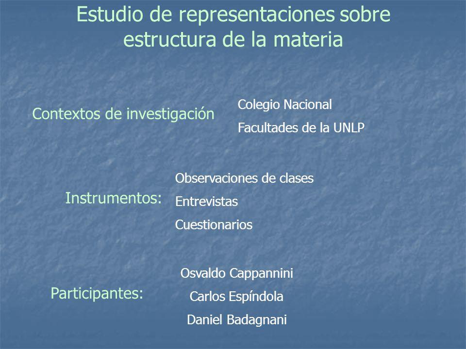 Estudio de representaciones sobre estructura de la materia
