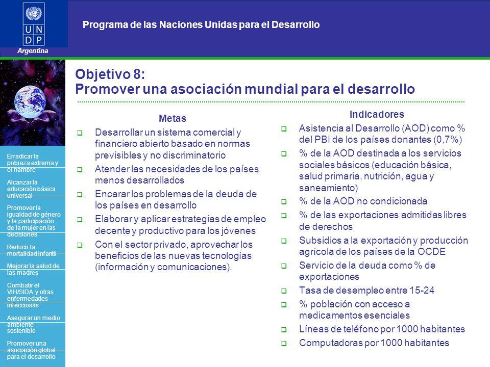 Objetivo 8: Promover una asociación mundial para el desarrollo