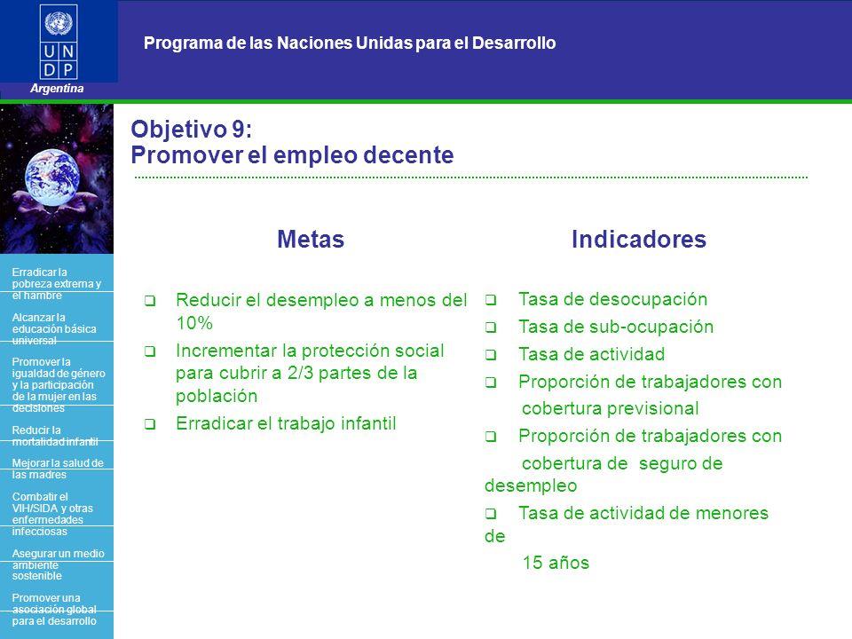 Objetivo 9: Promover el empleo decente