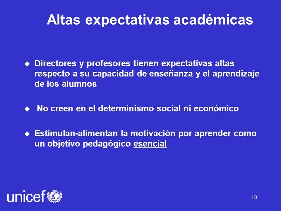 Altas expectativas académicas