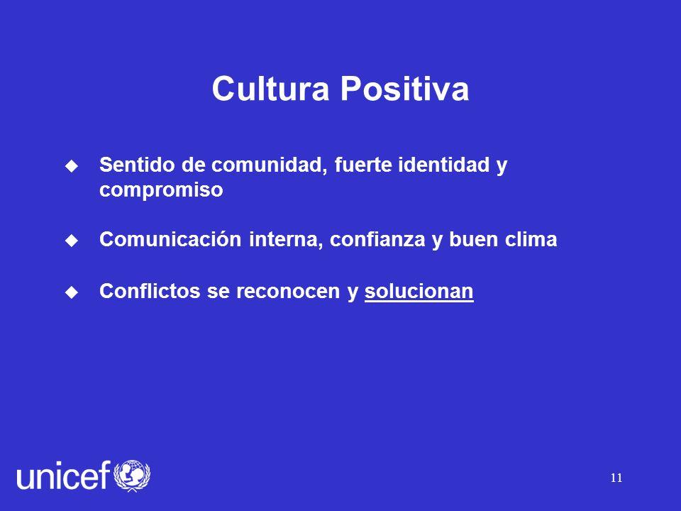 Cultura Positiva Sentido de comunidad, fuerte identidad y compromiso