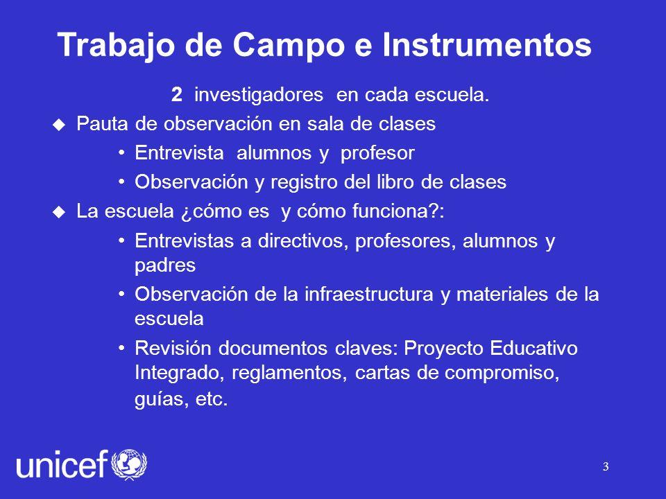 Trabajo de Campo e Instrumentos