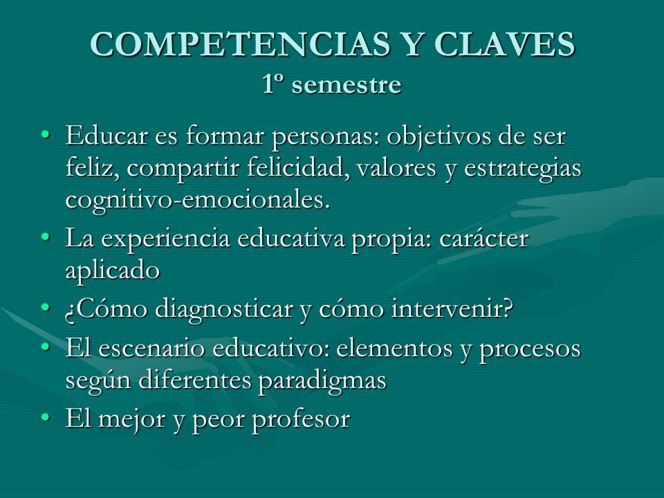 COMPETENCIAS Y CLAVES 1º semestre