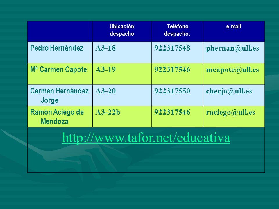 http://www.tafor.net/educativa Pedro Hernández A3-18 922317548