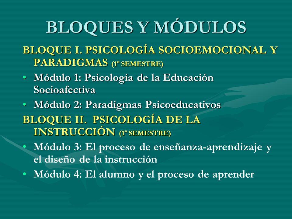 BLOQUES Y MÓDULOS BLOQUE I. PSICOLOGÍA SOCIOEMOCIONAL Y PARADIGMAS (1º SEMESTRE) Módulo 1: Psicología de la Educación Socioafectiva.