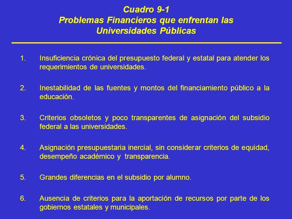 Cuadro 9-1 Problemas Financieros que enfrentan las Universidades Públicas