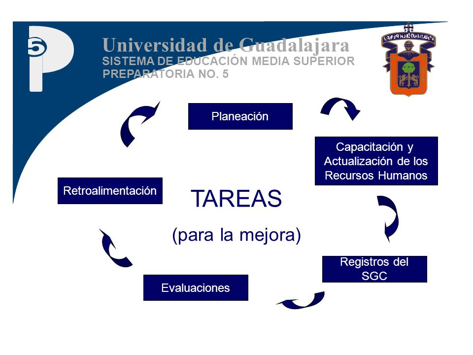 TAREAS Universidad de Guadalajara (para la mejora)