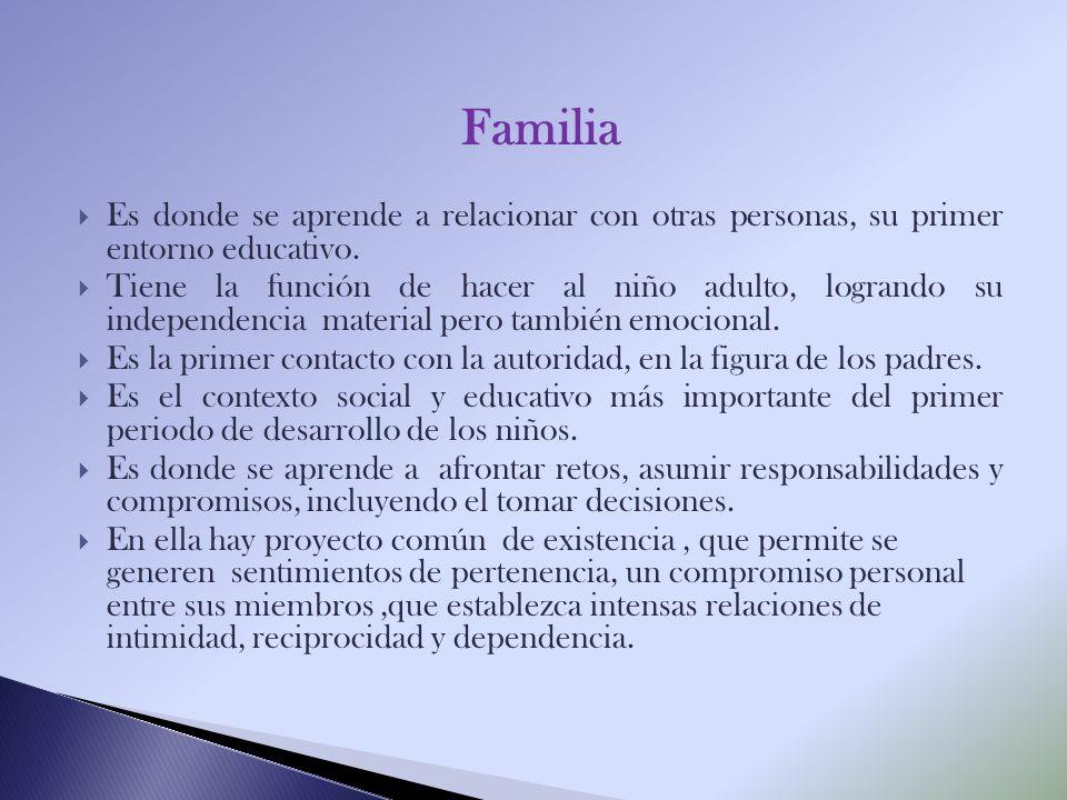 Familia Es donde se aprende a relacionar con otras personas, su primer entorno educativo.