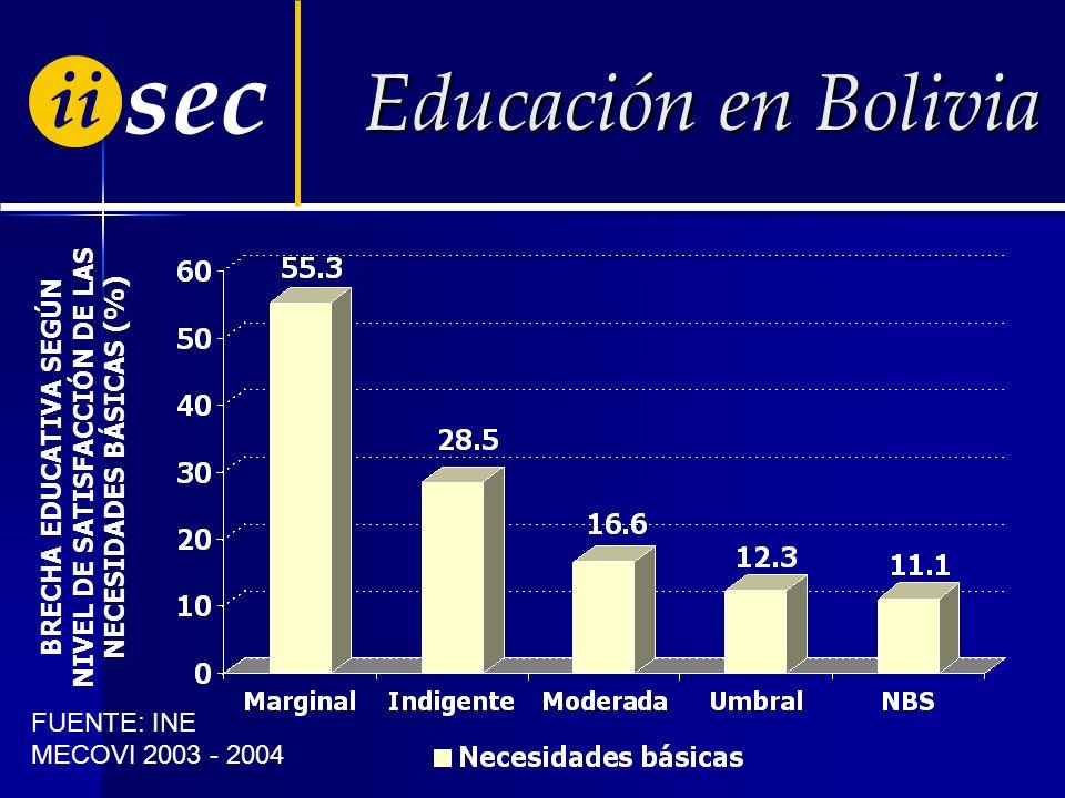 sec Educación en Bolivia ii