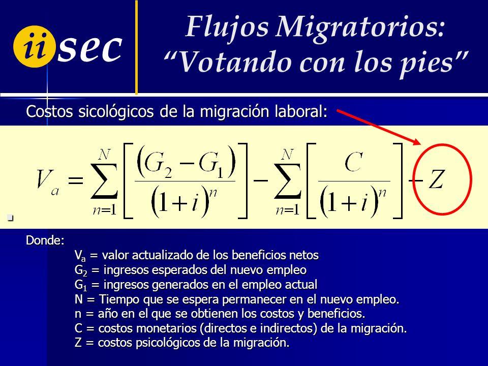 Flujos Migratorios: Votando con los pies