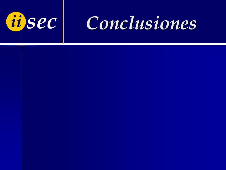 ii sec Conclusiones