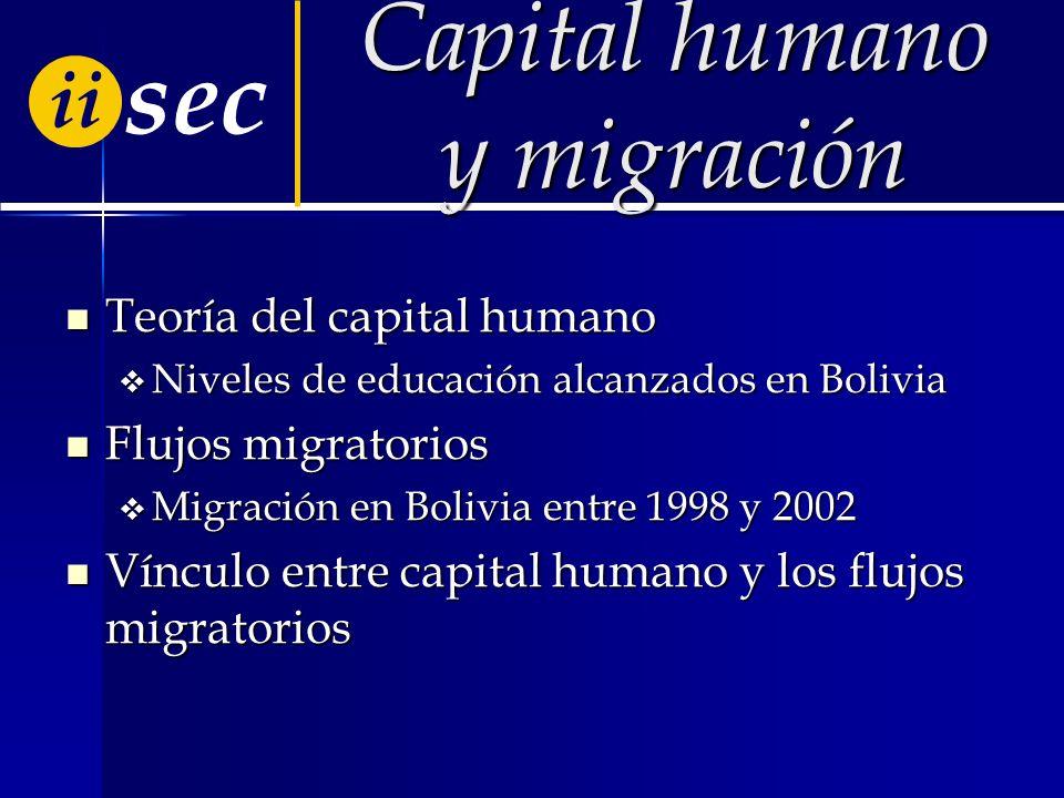 Capital humano y migración