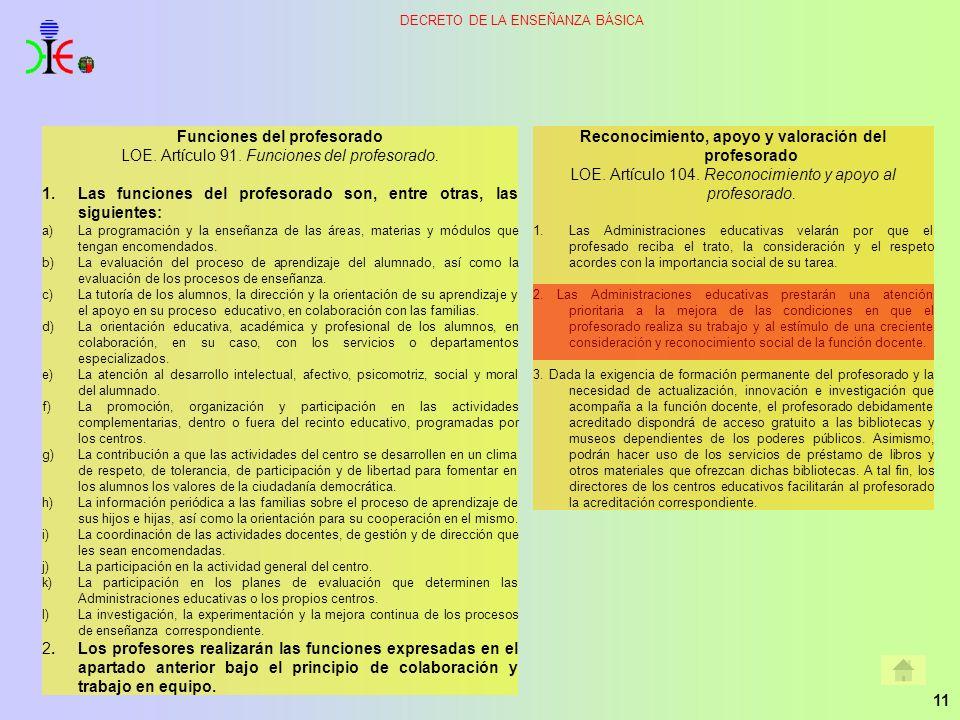 Funciones del profesorado LOE. Artículo 91. Funciones del profesorado.