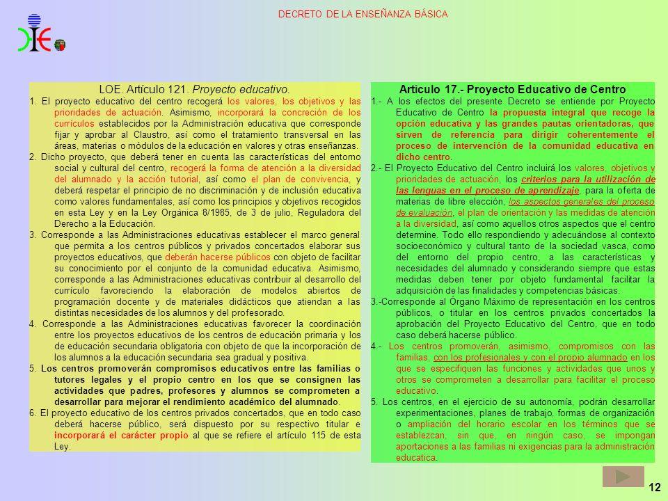 Artículo 17.- Proyecto Educativo de Centro