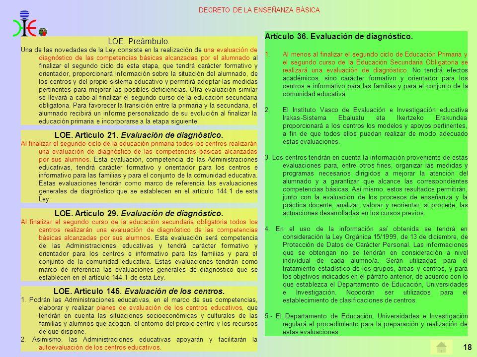 Artículo 36. Evaluación de diagnóstico. LOE. Preámbulo.