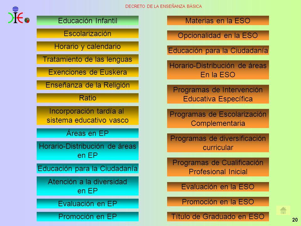 Educación para la Ciudadanía Tratamiento de las lenguas