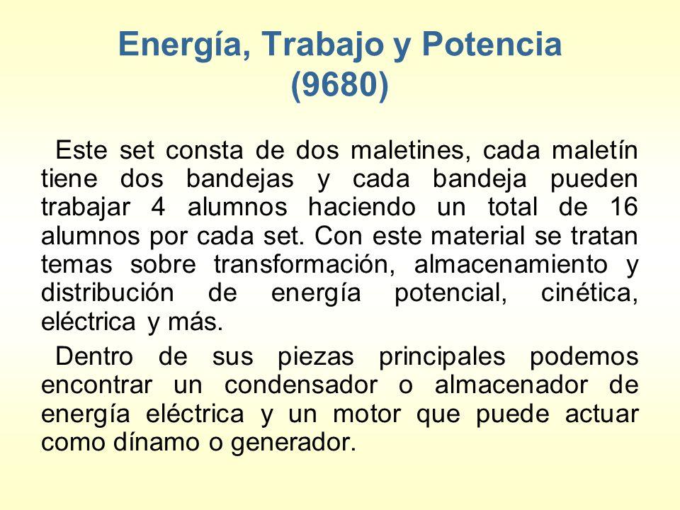 Energía, Trabajo y Potencia (9680)