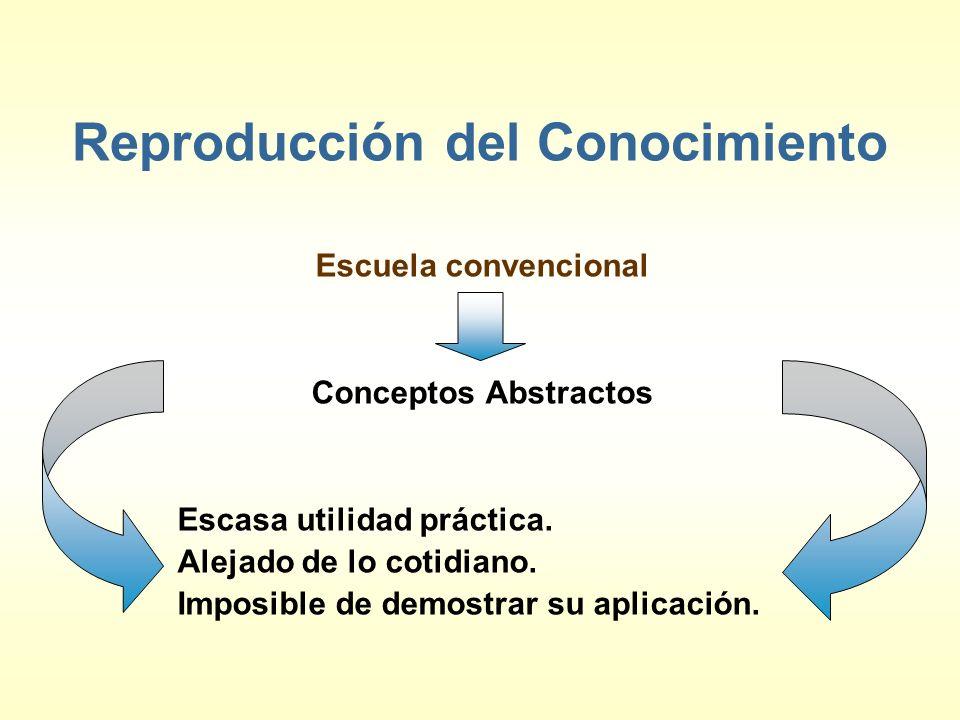 Reproducción del Conocimiento