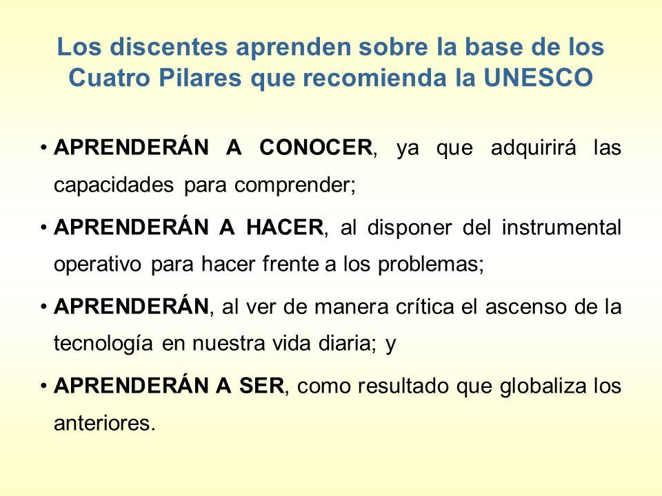 Los discentes aprenden sobre la base de los Cuatro Pilares que recomienda la UNESCO