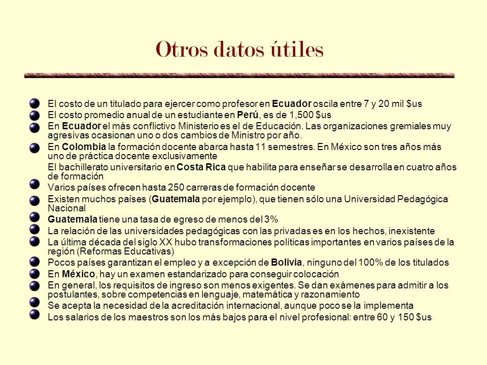 Otros datos útiles El costo de un titulado para ejercer como profesor en Ecuador oscila entre 7 y 20 mil $us.